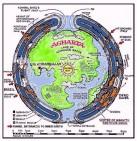Agartha Map