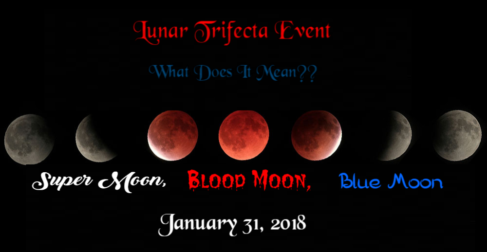Lunar Trifecta Prophetic Event